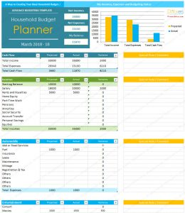 Free Excel Spreadsheet Templates or Home Bud Template for Excel Dotxes