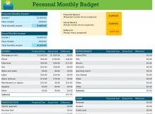 Personal Budget Spreadsheets then Personal Bud Planner Template