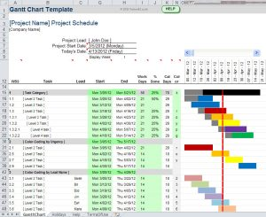 Project Management Spreadsheet Template and Free Project Management Templates Excel 2007 – Task List Templates