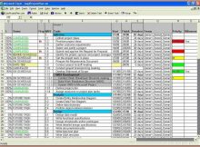 Project Management Spreadsheet Template or 8 Project Manager Spreadsheet Templates
