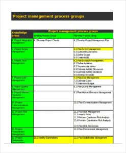 Project Management Spreadsheet Template then Excel Project Template 11 Free Excel Documents Download