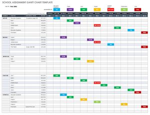 Gantt Chart Template Excel and Free Gantt Chart Templates In Excel & Other tools