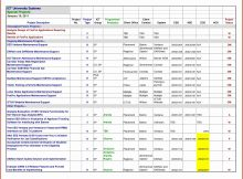 Project Plan Spreadsheet then 12 Sample Project Plan Template Excel Excel Templates Excel Templates
