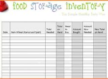 Restaurant Inventory Spreadsheet and 5 Restaurant Inventory Spreadsheet